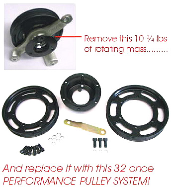 Vacuum Pump  Alternator And Crank Shaft Pulleys furthermore 6 Rib Serpentine Belt Pulley further Cog Belt Drive Supercharger in addition Ford Lightning Pulley Systems as well Belt Pulleys V Belt Sheaves Flat Belt Pulley. on 6 rib serpentine belt sizes